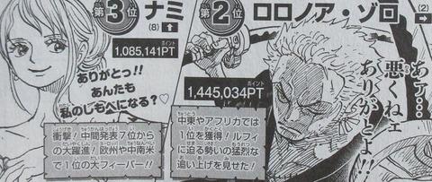 ONE PIECE 99巻 感想 ネタバレ 77