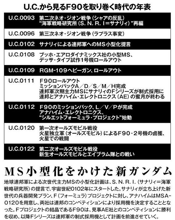 機動戦士ガンダムF90FF 1巻 感想 00008