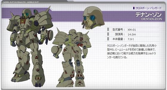 機動戦士ガンダムF90FF 1巻 感想 00005