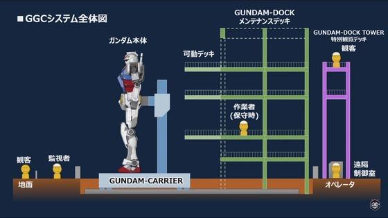 GUNDAM FACTORY YOKOHAMA 記者発表会 00006