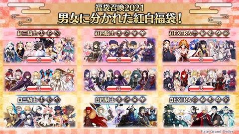 Fate Grand Carnival 感想 3077