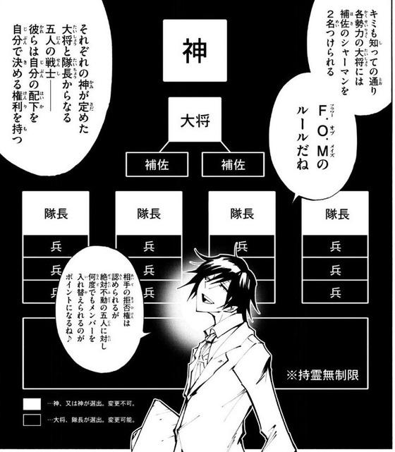 シャーマンキング ザ・スーパースター 4巻 感想 00016