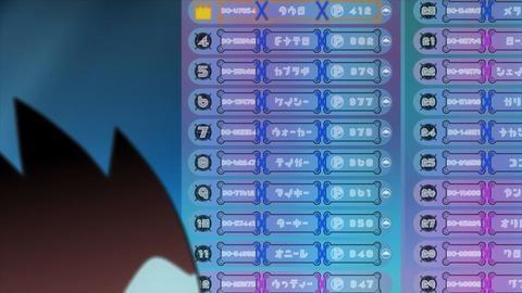 デカダンス 第2話 感想 00493
