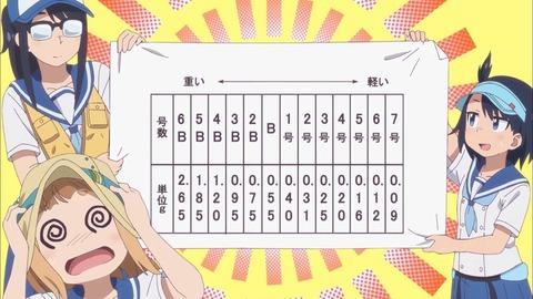 放課後ていぼう日誌 第10話 感想 00123