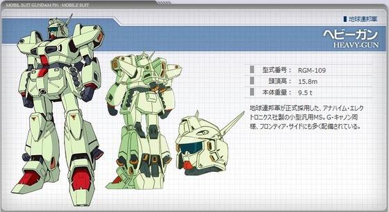 機動戦士ガンダムF90FF 1巻 感想 00003