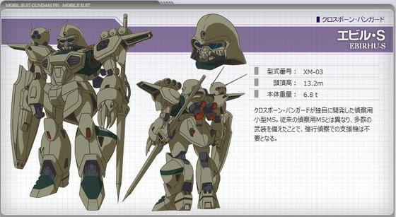 機動戦士ガンダムF90FF 1巻 感想 00004