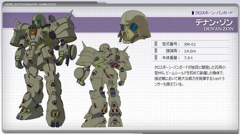 機動戦士ガンダムF91 プリクエル 2巻 感想 ネタバレ 87