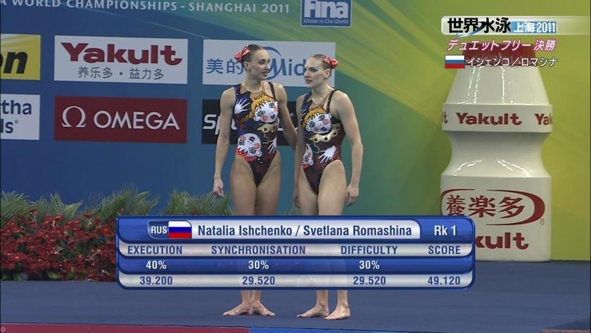 2011世界水泳シンクロデュエットフリー決勝21