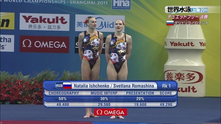 2011世界水泳シンクロデュエットフリー決勝22