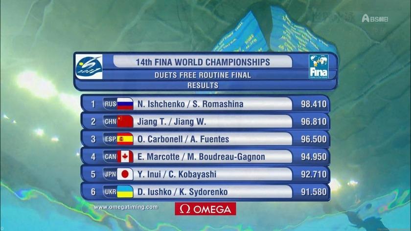 2011世界水泳シンクロデュエットフリー決勝67