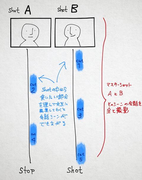 ノート1-6