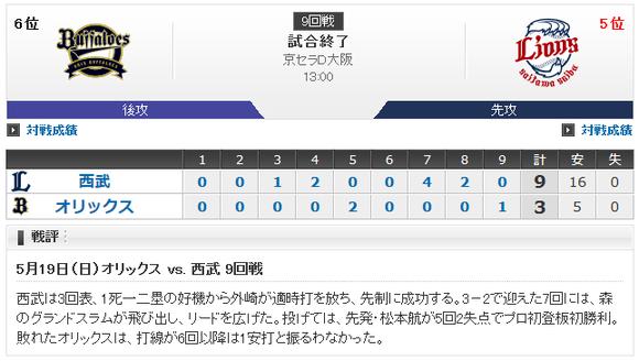 西武 松本初勝利