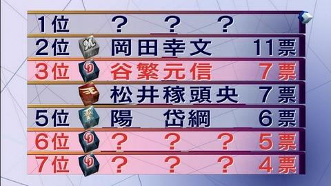 すぽると1/100 2012年