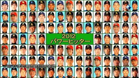 現役プロ野球選手100人が選ぶ100人分の1企画 パワーヒッター