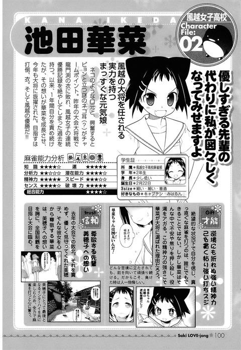 咲 Saki 池田華菜 画像