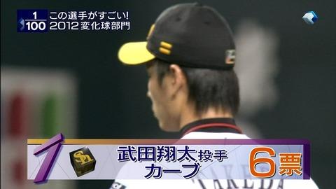 武田翔太 カーブ