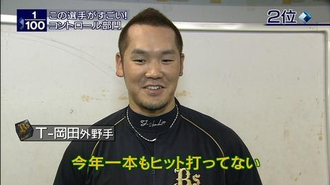 すぽると コントロール 2012