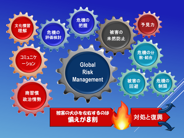 Global risk management 1