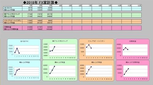 05FX家計簿
