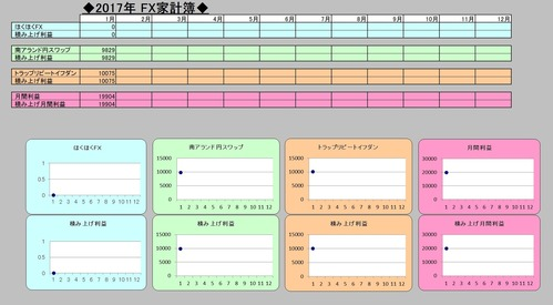 26FX家計簿