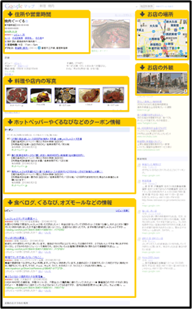 プレイスページ