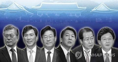【韓国の反応】上位はみーんな反日左派!韓国の大統領選挙の行方は?「ムン・ジェイン33%、アン・ヒジョン18%、アン・チョルス10%…」