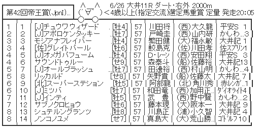 6/26(水) 第42回帝王賞(JpnI) part3