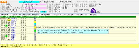 2020 3.15中山12Rカシノブレンド