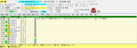 2020 3.15中山12Rローレルジャック