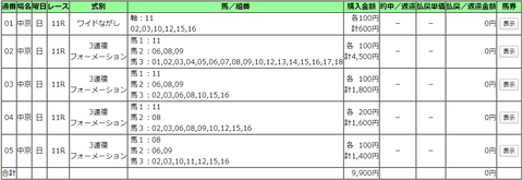 2020 3.29高松宮記念クリノガウディ降着