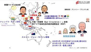 テレビで「12月からの円と日本外交バランス」