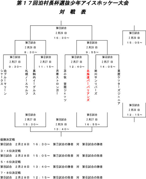 tomari_cup_2