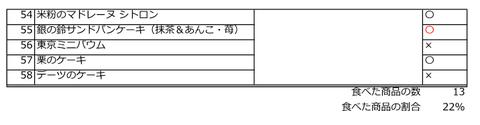03_商品一覧_店舗限定菓子3