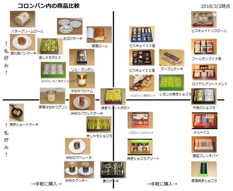 31_商品比較_銀の鈴サンドパンケーキ
