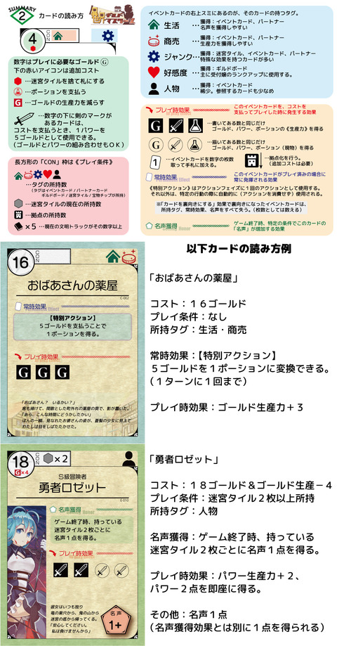 イベントカードの読み方解説_アートボード 1