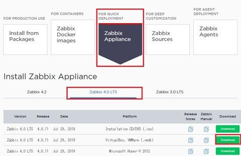 zabbix02