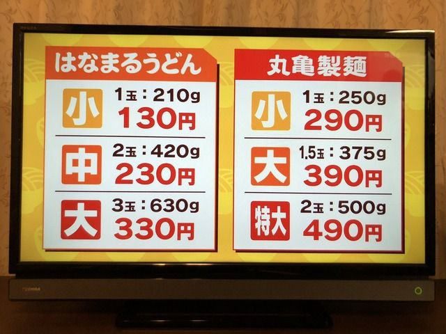 はなまるうどんと丸亀製麺の値段比べてみた結果wwwwwww