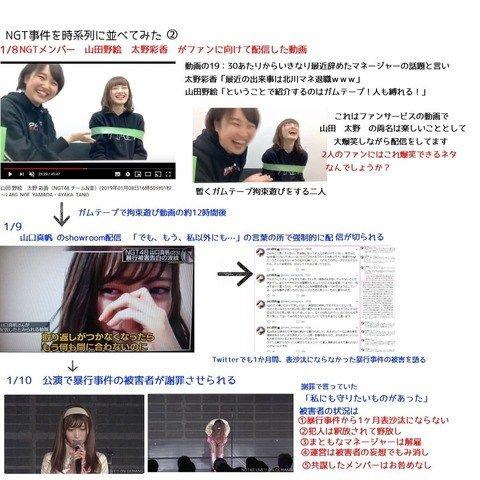 【NGT48】 若い女性マネジャーも被害に遭っていた!!