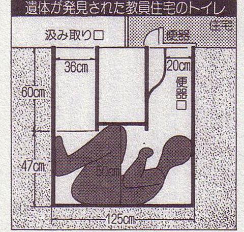 遺体が発見された教員住宅のトイレ