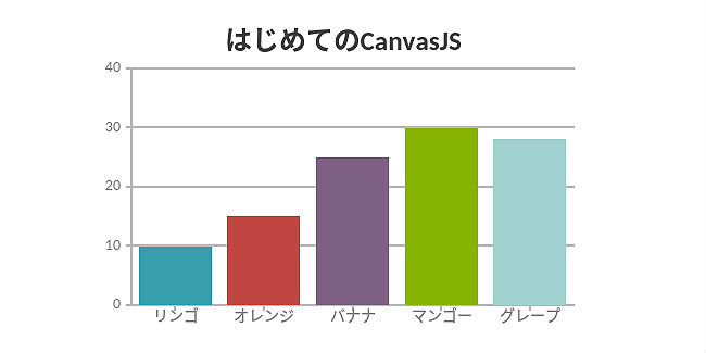 canvasjs3