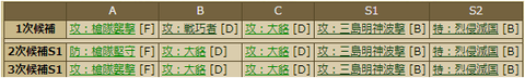三島明神波撃