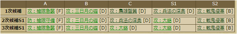 12-10-3