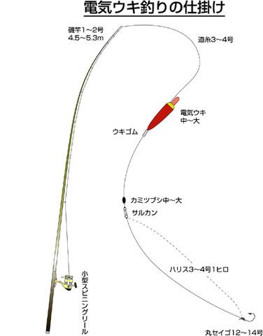 suzukitsu-denkiuki-sikake