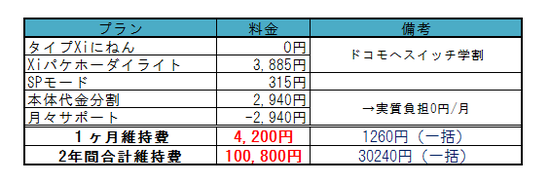 ARROWS NX F-01F料金5