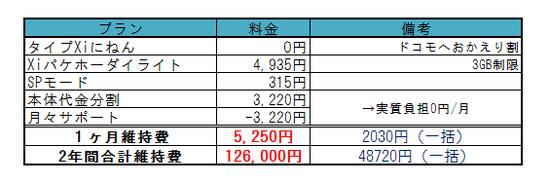 GALAXY J SC-02F料金4