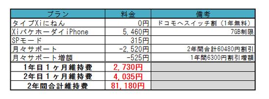 iPhone 5c 16-7