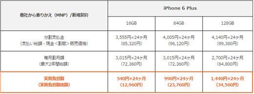 料金・割引   iPhone 6   iPhone 6 Plus プラス    iPhone   au4
