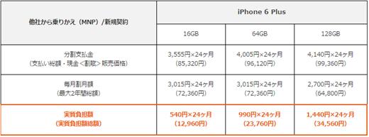 料金・割引   iPhone 6   iPhone 6 Plus プラス    iPhone   au4