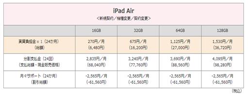 料金   iPad Air   NTTドコモ
