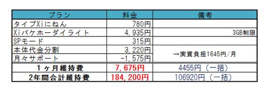 GALAXY J SC-02F料金1